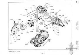 free download vespa manuals the vespa guide
