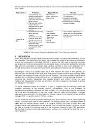 Flight Attendant Sample Resume by Grfp Essay Insights Writing Resources By Rg Walker Should Cover