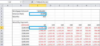 Sensitivity Analysis Excel Template One And Two Ways Variables Sensitivity Analysis In Excel