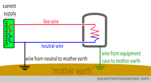 electronics gurukulam what is phase neutral and earth