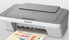 download resetter mg2170 mg2270 and mg5270 driver and resetter printer resetter printers canon pixma mg2470 free