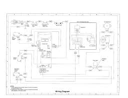 start stop control circuit diagram zen wiring diagram components