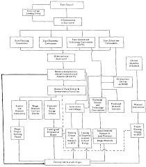 slaughterhouse floor plan biogas processes for sustainable development 2004