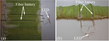 flexible fiber batteries for applications in smart textiles