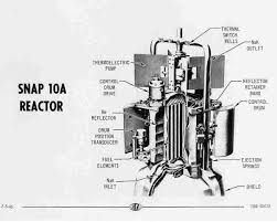 is a schematic diagram of a small nasa nuclear reactor the type