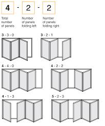 Bifold Closet Door Sizes Aluminium Bifold Doors Search Open Plan Pinterest