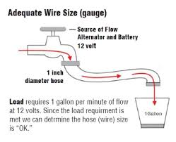 voltage and recommended wire sizes arco
