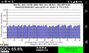 nissan leaf battery capacity booting up a nissan leaf jay u0027s technical talk