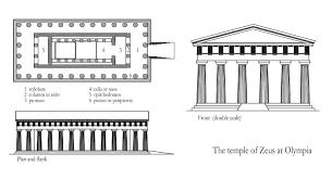 the greek doric temple the doric temple