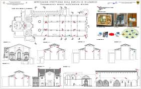 basilica floor plan advanced applications in the field of structural control and