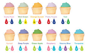peachy food coloring combinations i mix red and blue to get purple