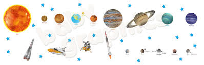 solar system wall sticker decorations page 2 pics about space