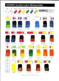 golden paint color mixing chart ideas 17 best ideas about color