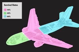 siege avion air etudes quels sont les sièges les plus sûrs en avion kelbillet