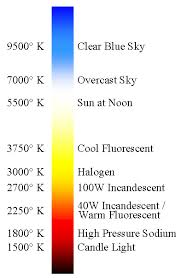 light bulb color spectrum kelvin ratings and colour temperatures for xenon hid bulbs you can