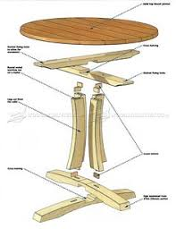Woodworking Plans Round Coffee Table by