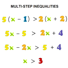 multi step inequalities on a number line