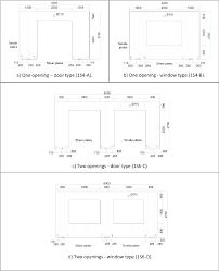 configuration and dimensions in mm of the tested clt panels a