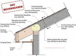 can unvented roof assemblies be insulated with fiberglass ba 1308 moisture for dense packed roof assemblies in cold