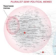 Meme Text Art - from vaporwave to penisbearcats facebook s vernacular meme