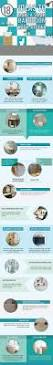 339 best home improvement infographics images on pinterest