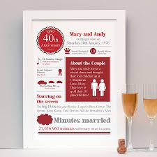 40th wedding anniversary gift wedding anniversary gift ideas for lading for