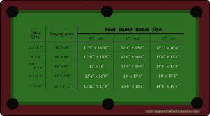 pool table sizes chart chart pool table sizes pool table size pinterest pool table