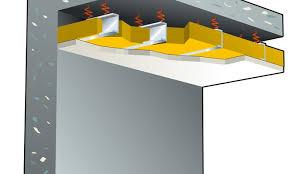 isolation phonique entre 2 chambres quel type de cloison pour une bonne isolation acoustique et