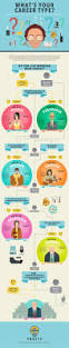 What Is The Best Type Of Resume by Best 25 Career Ideas On Pinterest Working Woman Resume Tips