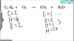 balancing equations challenge youtube