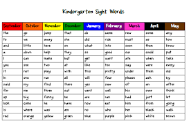 copy of sight words kindergarten lessons tes teach