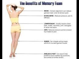 materasso memory pro e contro materasso memory pro e contro dorelan materasso sfera linea