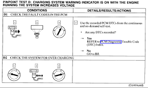 Battery Light Comes On And Off I Have A 2002 Lincoln Lse Check Charging System Battery Light