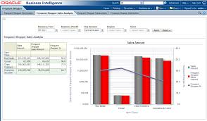 sales analysis report template oracle retail data model sle reports
