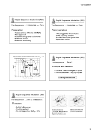 What To Write In The Summary Of A Resume Rsi Sheet 2007