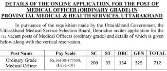 ukmssb medical officer recruitment 2017 apply online for 712