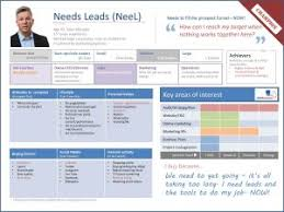 customer journey mapping pt 2 how to create buyer personas