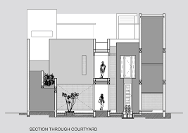 House Plans Courtyard Courtyard Houses Plans In India House Interior