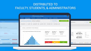 Touro University Worldwide Exam Creation Administration U0026 Assessment Software Examsoft