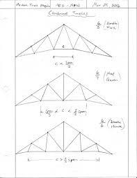 Hip Roof Design Calculator by Truss Calculator Page 6 Architecture U0026 Design Contractor Talk