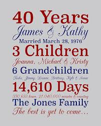 40 wedding anniversary gift 40 year anniversary gifts gifts for parents grandparents