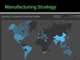 nike map nike strategic analysis