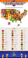 State Map Games by The Map Of Most Liked Game Day Snacks By State Is Shameful At Best