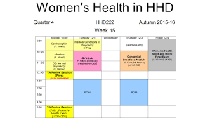 Physiology Videos Introduction To Women U0027s Health Block Menstrual Physiology Paula J
