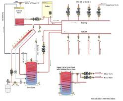 solar domestic water and solar heating system gas boiler