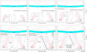 Illinois Mine Subsidence Map by Sustainability Free Full Text Determination Of The Height Of