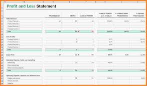 Novated Lease Calculator Spreadsheet 9 P And L Spreadsheet Excel Spreadsheets Group