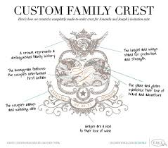 Crest Home Design Nyc Best 25 Family Crest Ideas On Pinterest Crests Family Crest