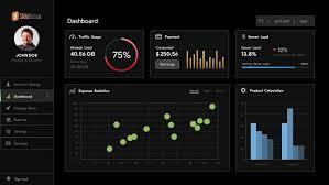 free project dashboard powerpoint and keynote template slidebazaar