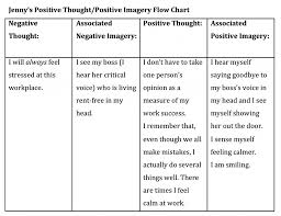 real life example positive thought positive imagery money muse